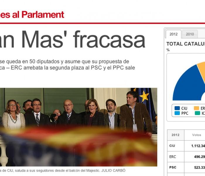 Il voto in Catalogna. La frenata del nazionalismo